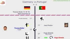 football_plan